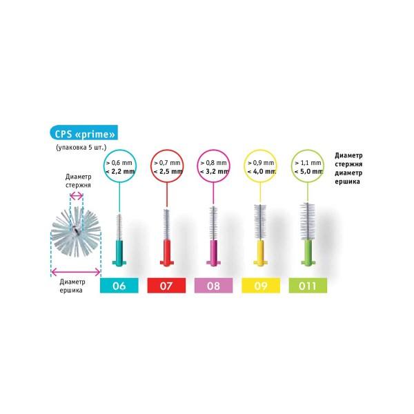IAP Зонд для измерения межзубных промежутков, с цветной кодировкой, (1шт)